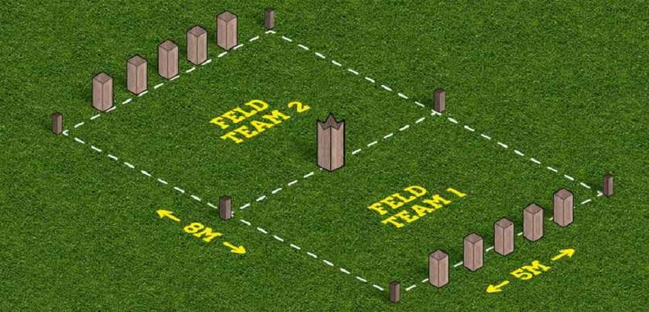 kubb-regeln-spielanleitung-kubb-spielfeld